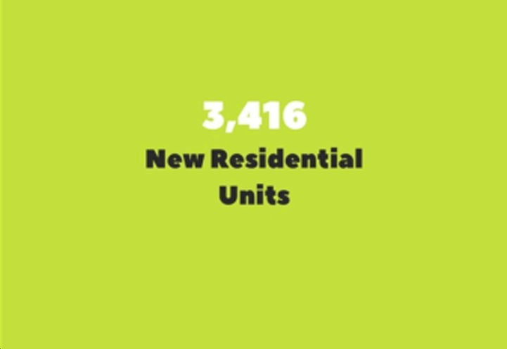 Over 3400 New Residential Units at Galleria on the Park Community