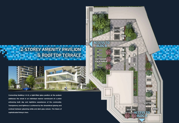 Amenity Map for Riverview Condos 2