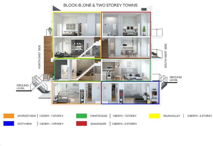 The Clarkson Urban Towns Dollhouse View by Haven Developments