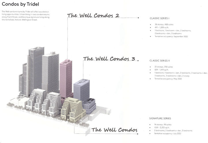 The Well Condos - Classic and Signature Series